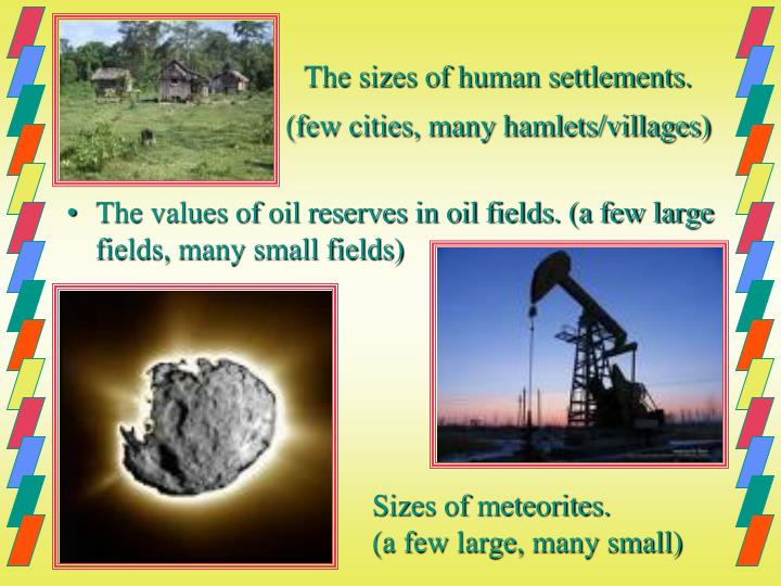 The sizes of human settlements. (few cities, many hamlets/villages)