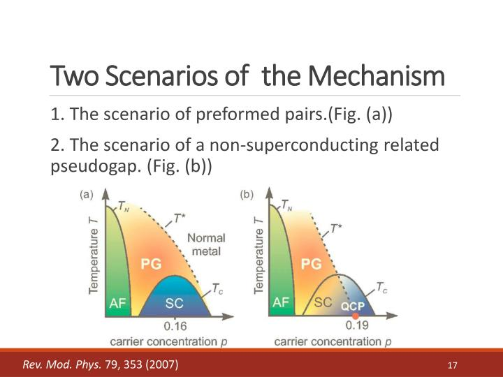 Two Scenarios of  the Mechanism