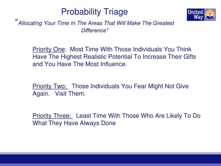 Probability Triage