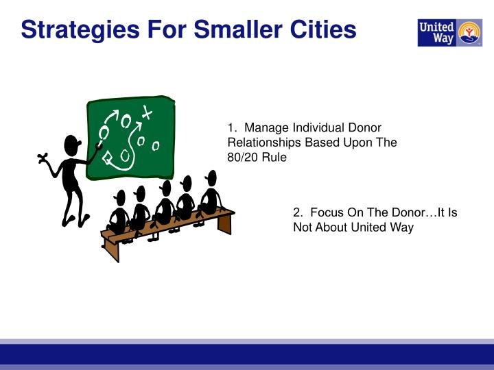 Strategies For Smaller Cities
