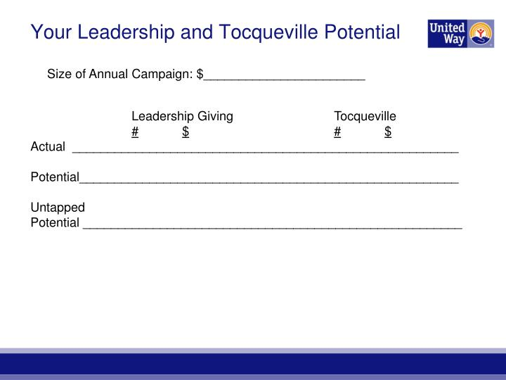 Your Leadership and Tocqueville Potential