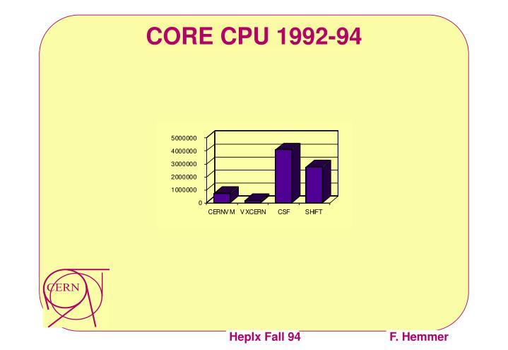 CORE CPU 1992-94