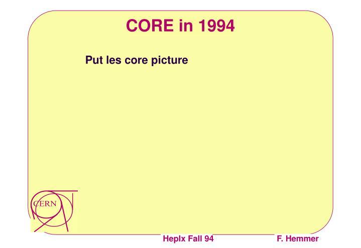 CORE in 1994
