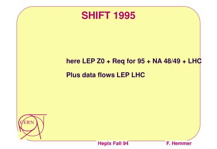 SHIFT 1995