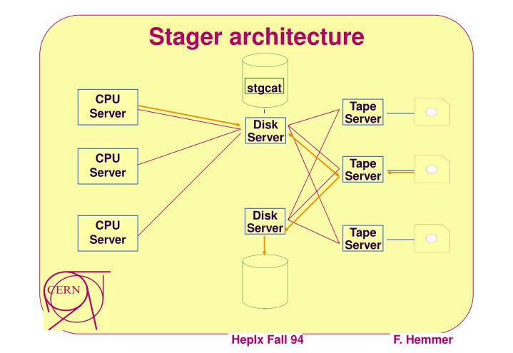 Stager architecture