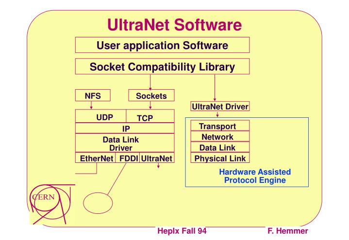 UltraNet Software