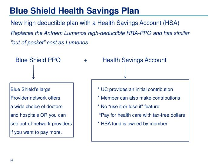 Blue Shield Health Savings Plan