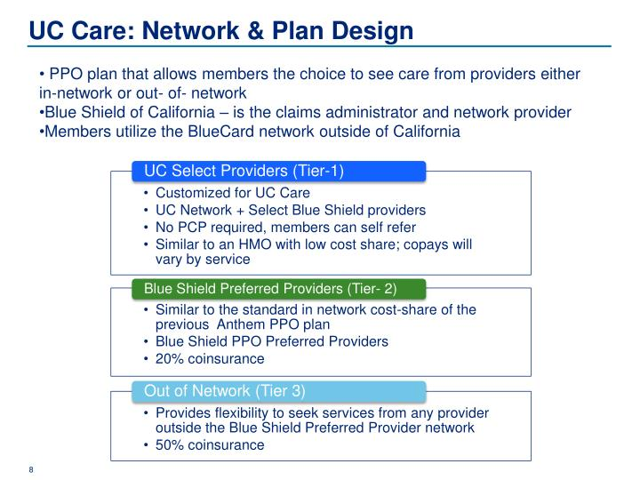 UC Care: Network & Plan Design