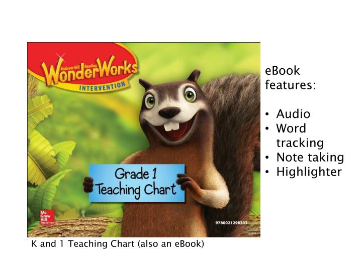 eBook features: