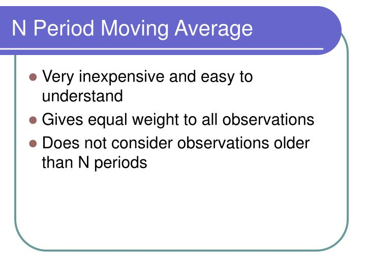 N Period Moving Average