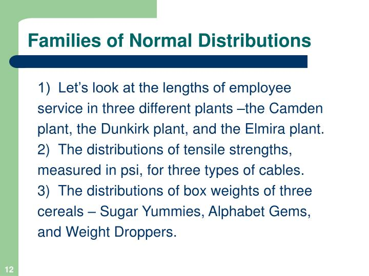 Families of Normal Distributions