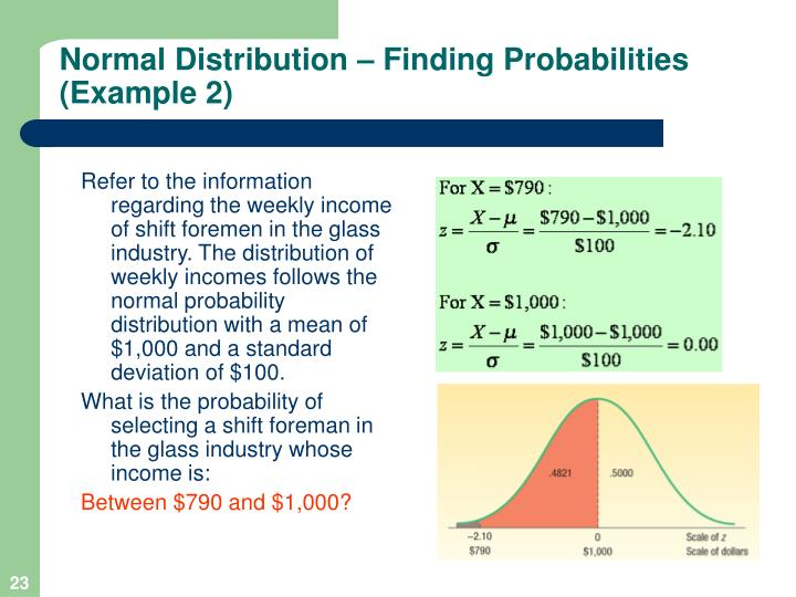 Normal Distribution – Finding Probabilities (Example 2)