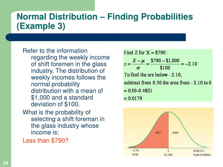Normal Distribution – Finding Probabilities (Example 3)