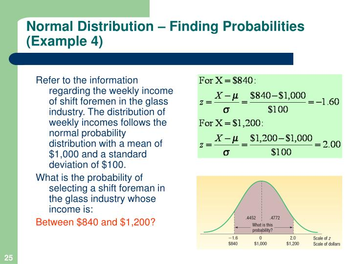 Normal Distribution – Finding Probabilities (Example 4)