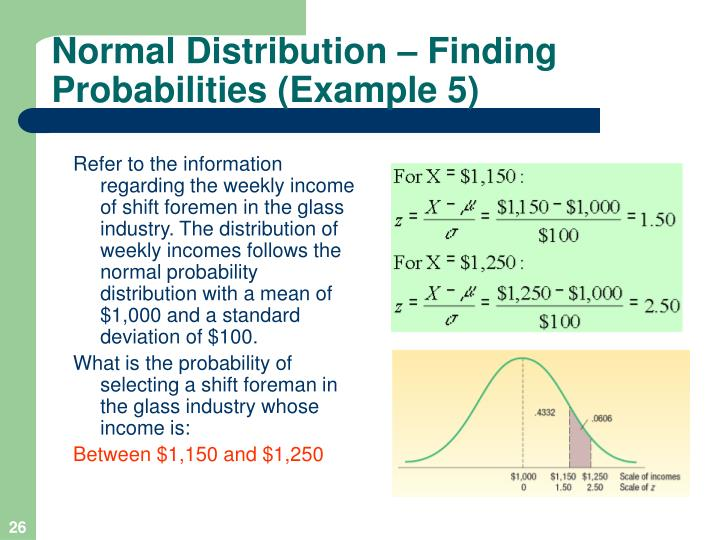 Normal Distribution – Finding Probabilities (Example 5)