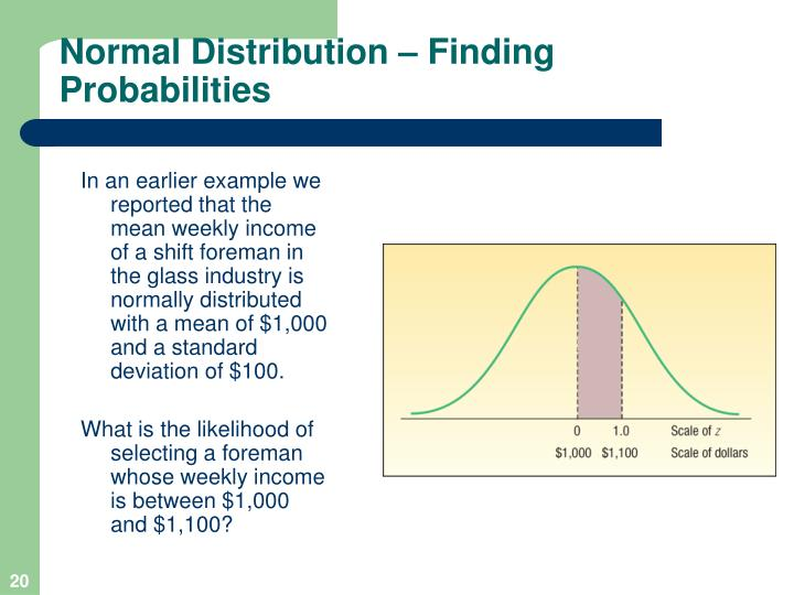 Normal Distribution – Finding Probabilities