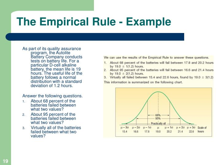 The Empirical Rule - Example