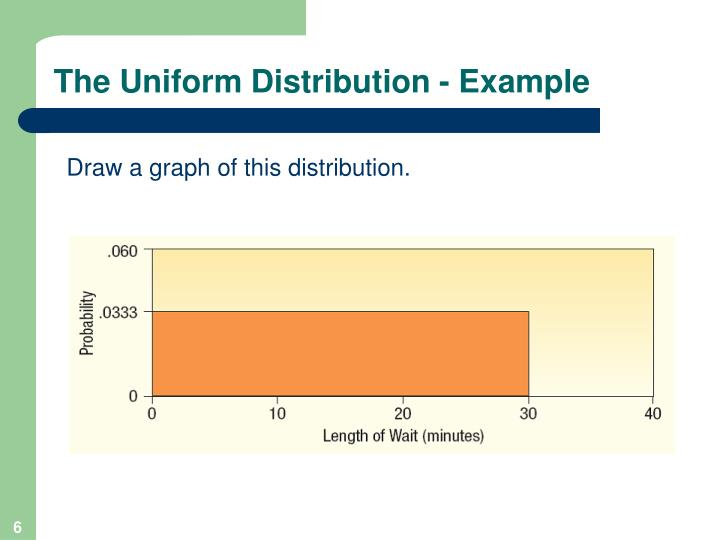 The Uniform Distribution - Example