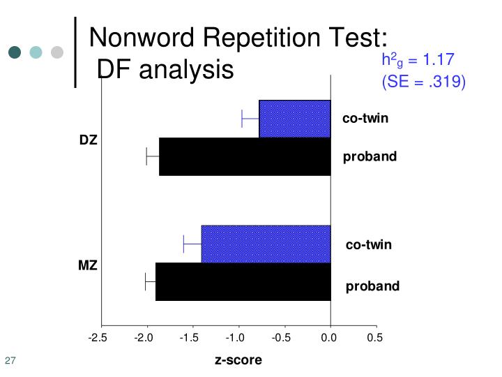 Nonword Repetition Test: