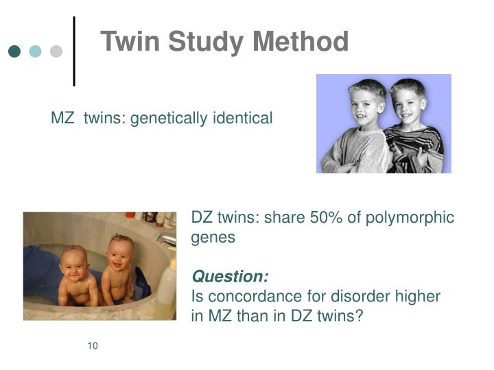 Twin Study Method