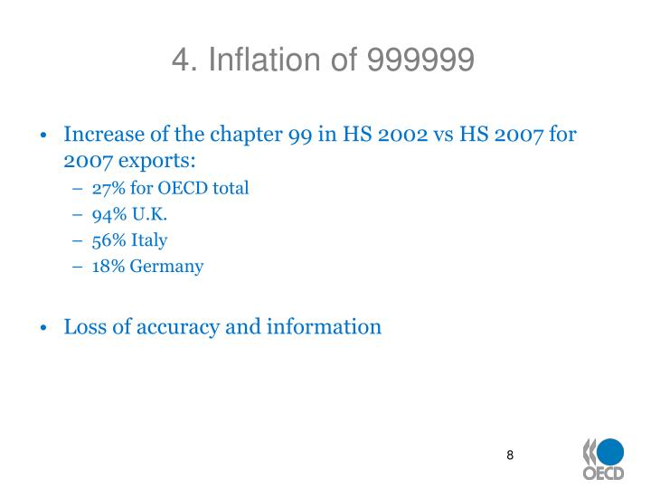 4. Inflation of 999999