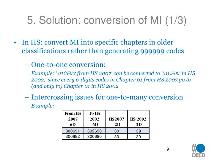 5. Solution: conversion of MI (1/3)