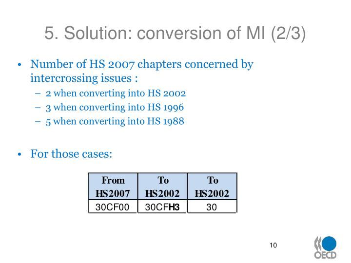 5. Solution: conversion of MI (2/3)
