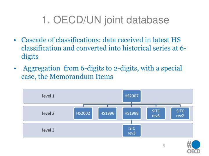 1. OECD/UN