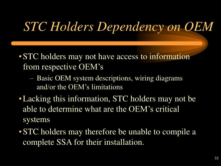 STC Holders Dependency on OEM
