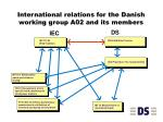 international relations for the danish working group a02 and its members