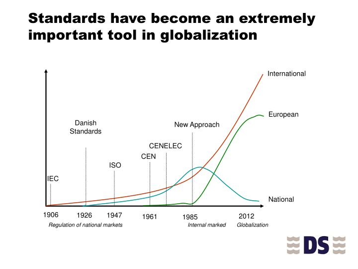 Standards have become an extremely important tool in globalization