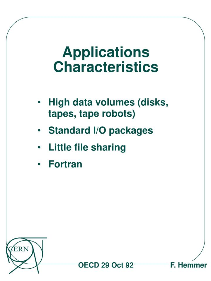 Applications characteristics