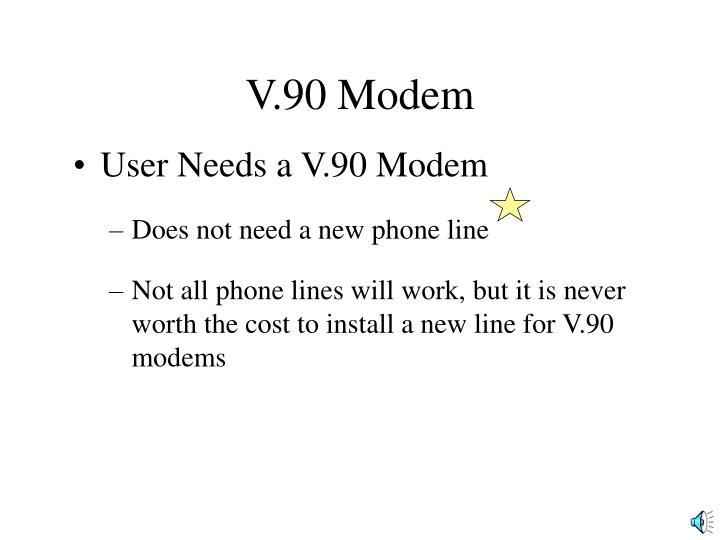 V.90 Modem