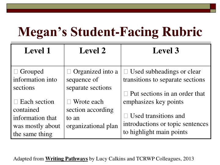 Megan's Student-Facing Rubric