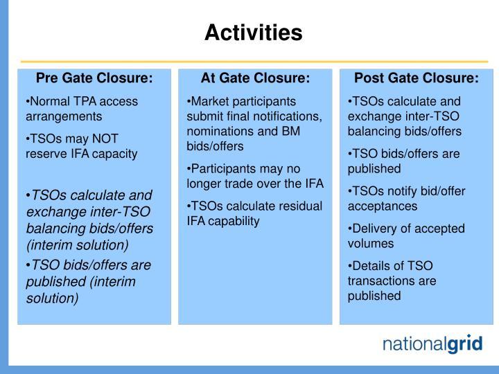Pre Gate Closure:
