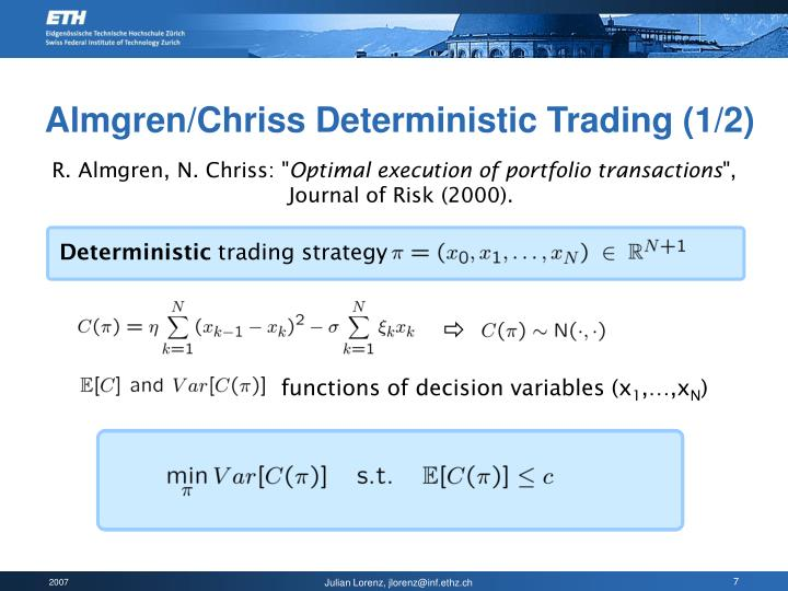 Almgren/Chriss Deterministic Trading (1/2)