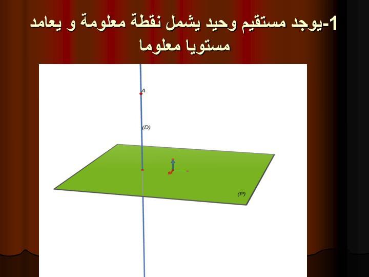 1-يوجد مستقيم وحيد يشمل نقطة معلومة و يعامد مستويا معلوما