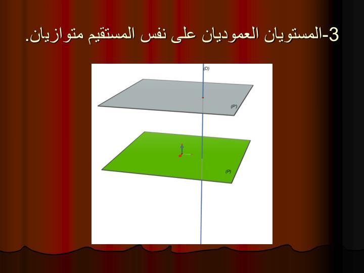 3-المستويان العموديان على نفس المستقيم متوازيان.