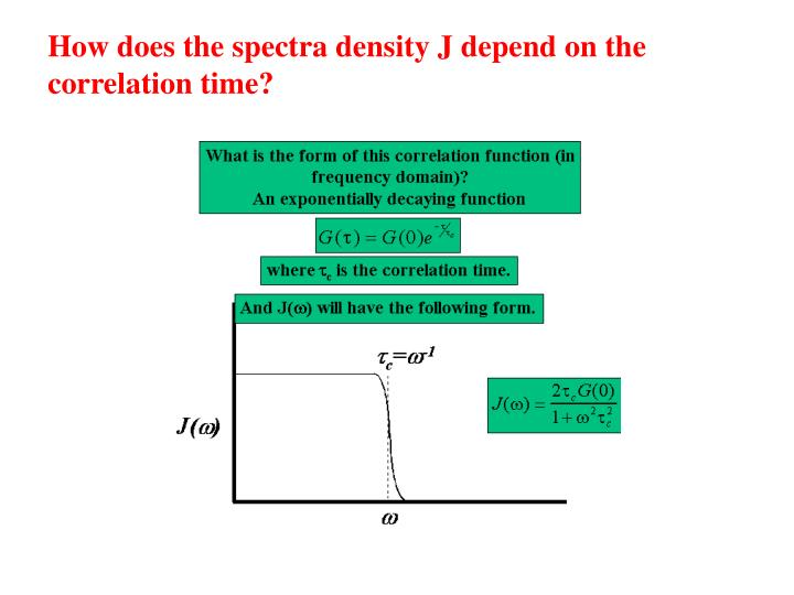 How does the spectra density J depend on the correlation time?