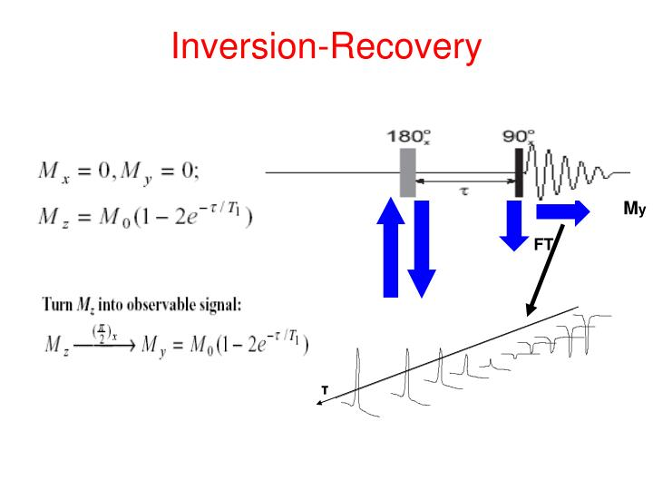 Inversion-Recovery