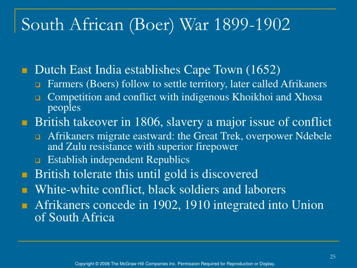 South African (Boer) War 1899-1902