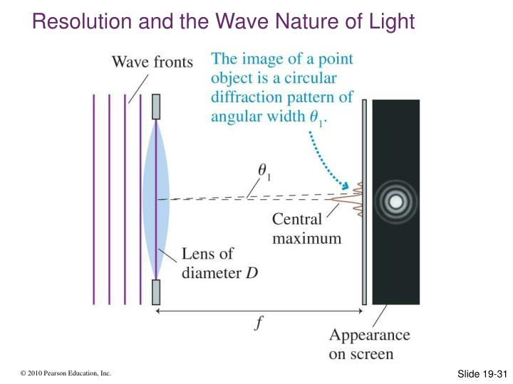 Resolution and the Wave Nature of Light