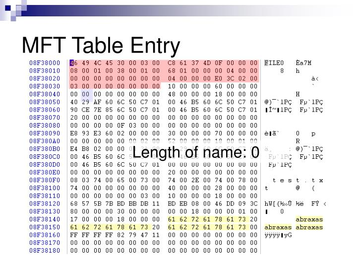 MFT Table Entry