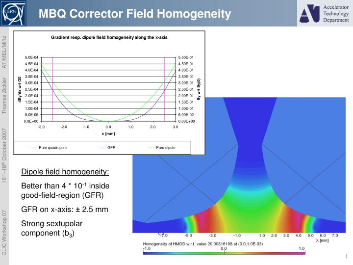 MBQ Corrector Field Homogeneity