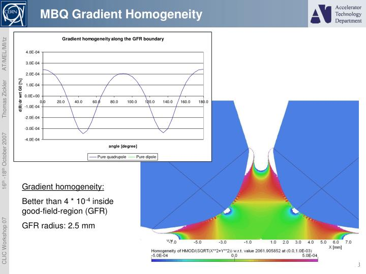 MBQ Gradient Homogeneity