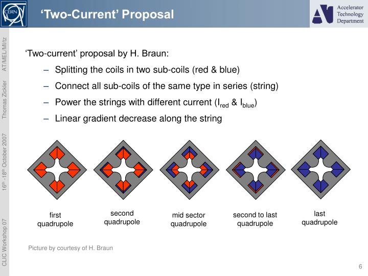 'Two-Current' Proposal