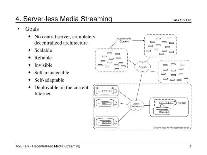 4. Server-less Media Streaming