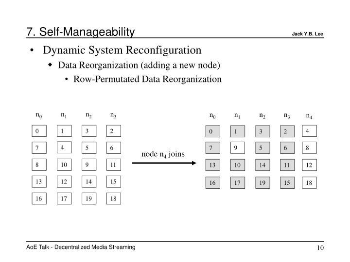 7. Self-Manageability
