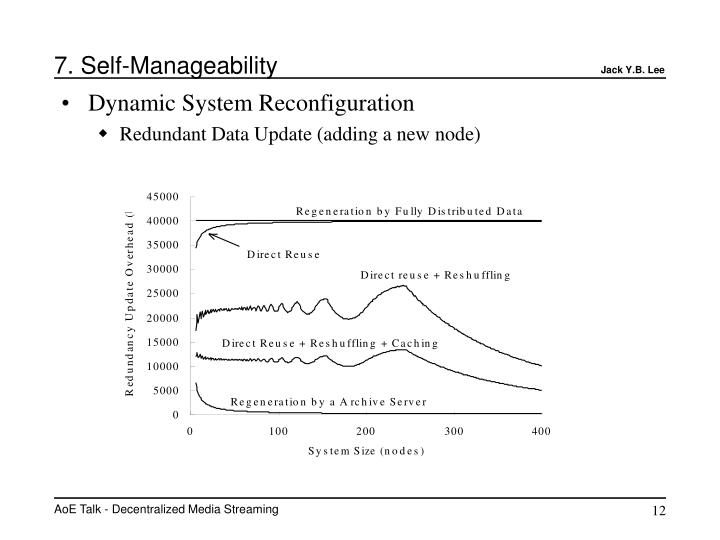 7. Self-Manageability