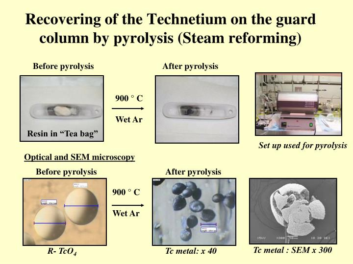 Recovering of the Technetium on the guard column by pyrolysis (Steam reforming)